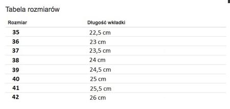 Miętowe traperki timberki - Obuwie